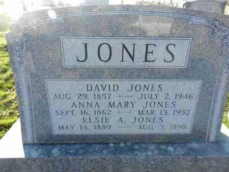 JONES, DAVID - Carroll County, Maryland | DAVID JONES - Maryland Gravestone Photos
