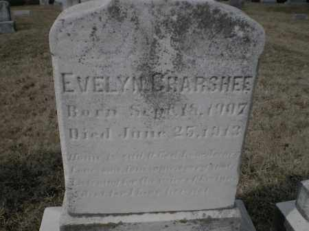 CHARSHEE, ANNIE EVELYN - Harford County, Maryland | ANNIE EVELYN CHARSHEE - Maryland Gravestone Photos