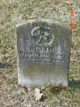 UNKNOWN, HETTIE - Talbot County, Maryland | HETTIE UNKNOWN - Maryland Gravestone Photos